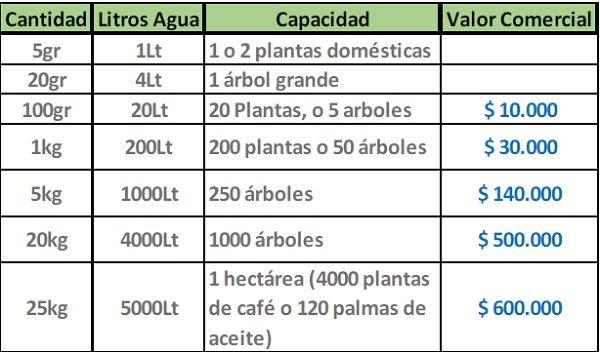 Cultiagua-3.jpg?1562349501960