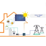 Panel Solar Sistema Hybrid en  Agrofertas®