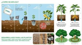 Hidroabsorbente en  Agrofertas®