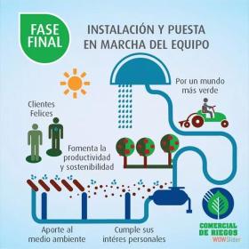 Instalación Equipo de Riegos en  Agrofertas®